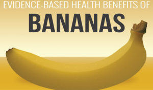 16 Health Benefits of Bananas: Nutrition Science-Based Facts